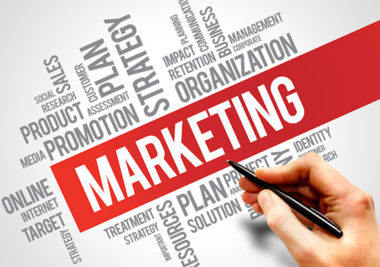 Marketing Strategy and Core Objectives of Product words cloud
